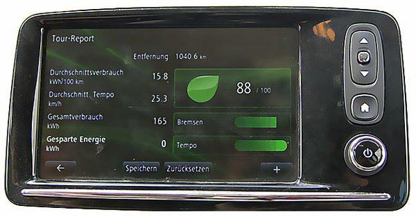 Elektro-Auto Renault Zoe